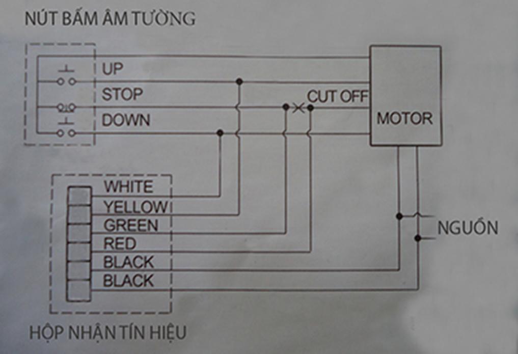 garbage disposal wiring-diagram, craftsman table saw wiring-diagram,  liftmaster model ats2113x